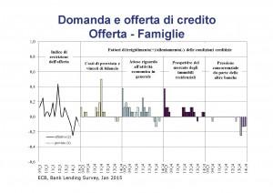 Accesso al credito_presentazione 4